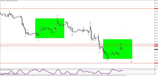 golds.h1 20.12.13