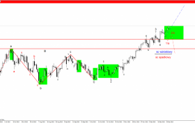 usdjpy.daily new 27.12.13