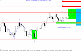gbpusd.daily new 27.12