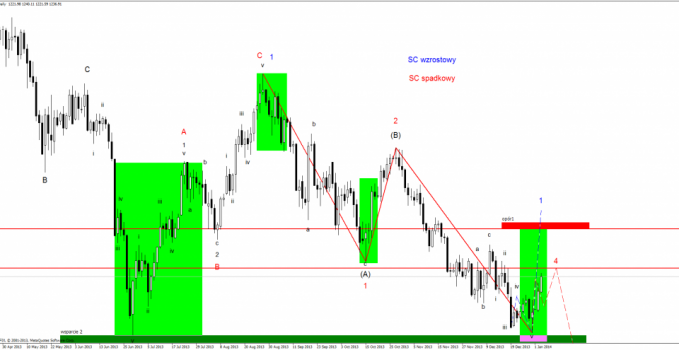 golds.daily new 03.01.14