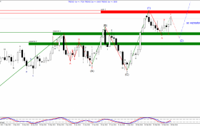 gbpusd.daily 28.02.14
