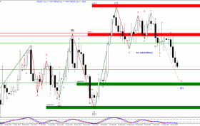 gbpusd.daily 21.03.14
