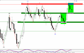 gbpusd.daily 14.04.14