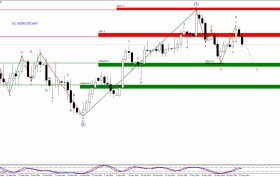 gbpusd.daily 23.05.14