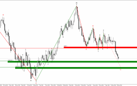 golddaily 02,06,14