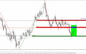 golddaily 13.06.14