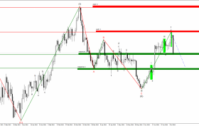 GOLDDaily 14.07.14