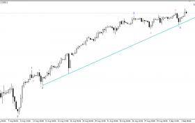 S&P500h4(03.09.2014)